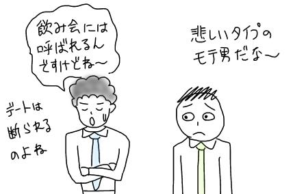 モテる男2つのパターン~ハイブリッドモテる男への道